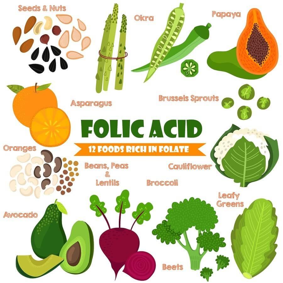 vitamina per femije, per cfare vitaminash ka nevoje nje femije