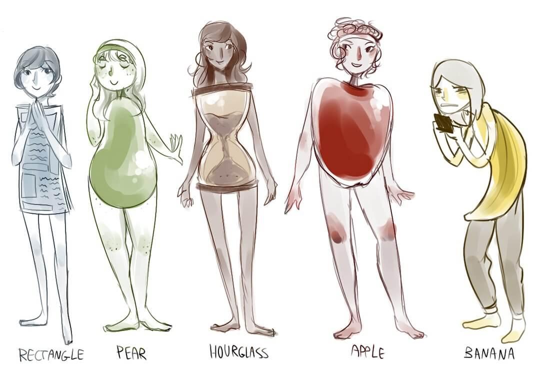 format e trupit, struktura e trupit